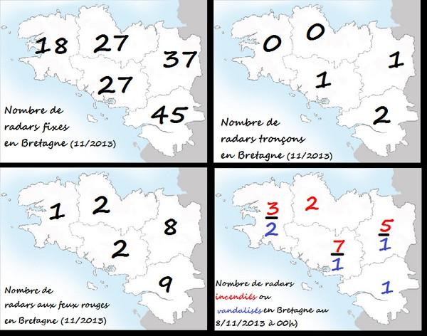 radars_Bretagne