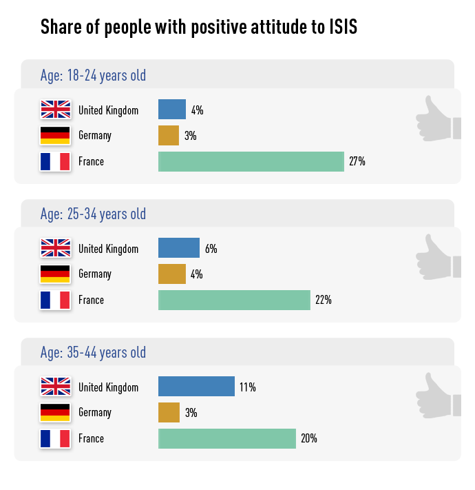 france_isis