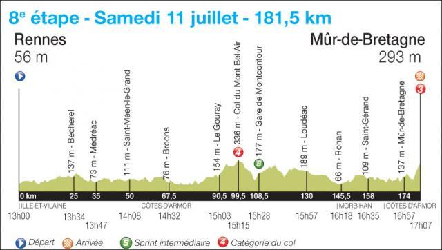 Rennes. Patrick Kanner invite des « jeunes des quartiers prioritaires » sur le Tour de France