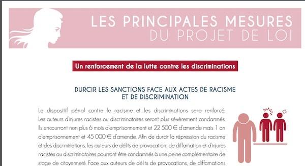 Loi égalité et citoyenneté. «Mixité sociale» imposée, lutte contre le racisme et service civique pour réfugiés …