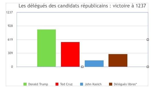 republicains1