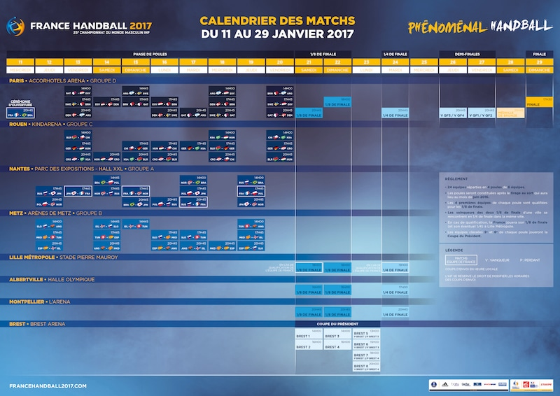 Championnat du monde masculin de handball 2017 le tirage au sort - Calendrier coupe du monde de handball 2015 ...
