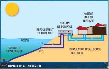 engie_geothermie_marine