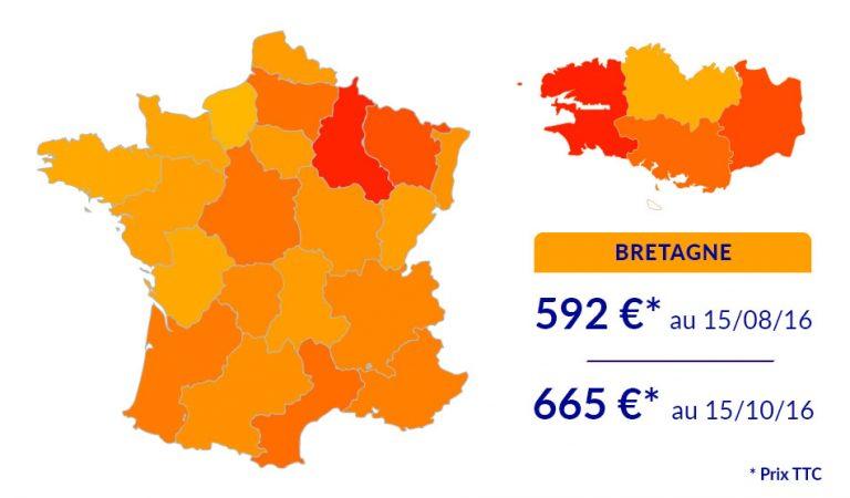 Bretagne. + 12% en deux mois pour le prix du fioul