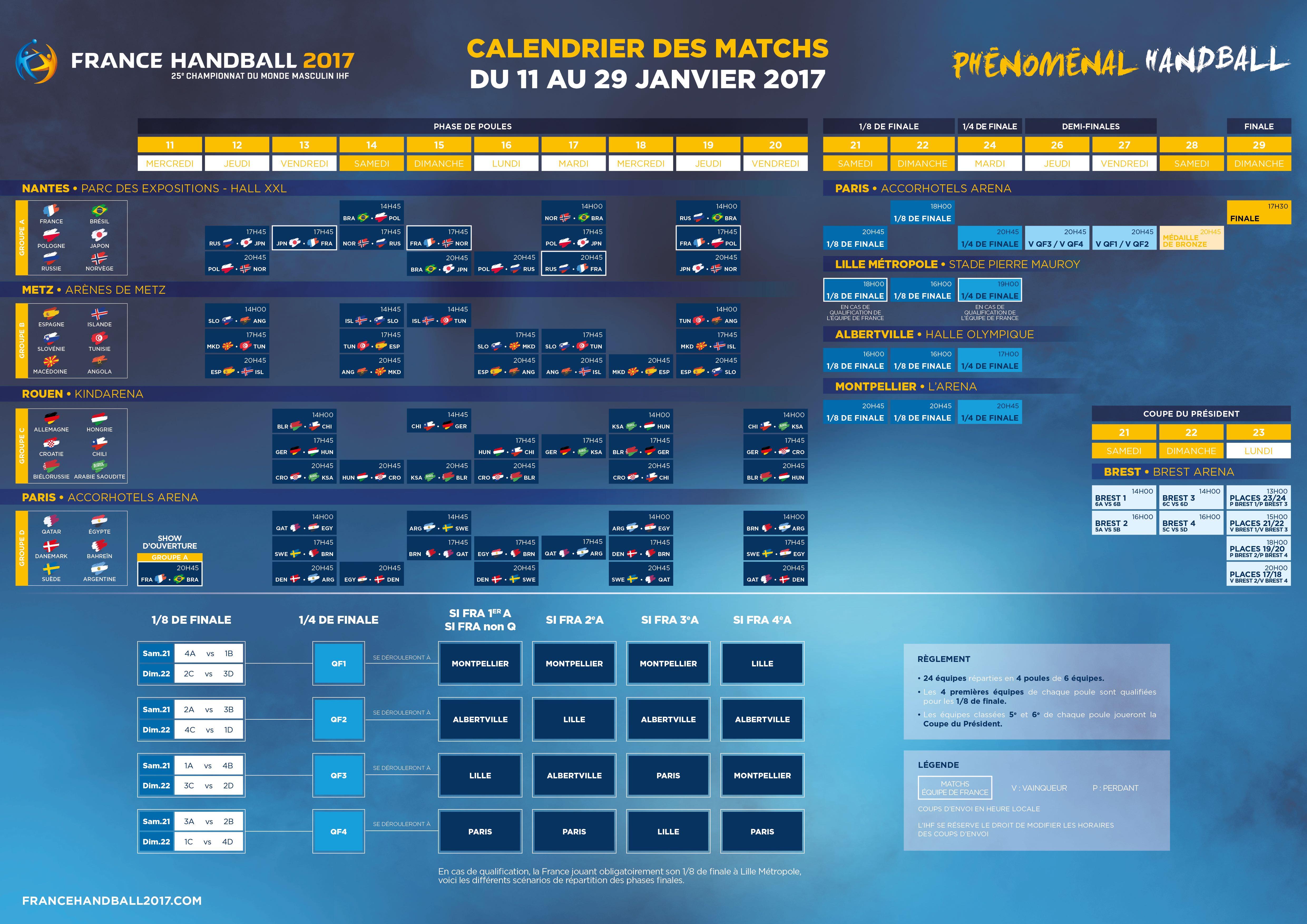 Handball les forces en pr sence pour le championnat du monde 2017 - Diffusion coupe du monde handball ...