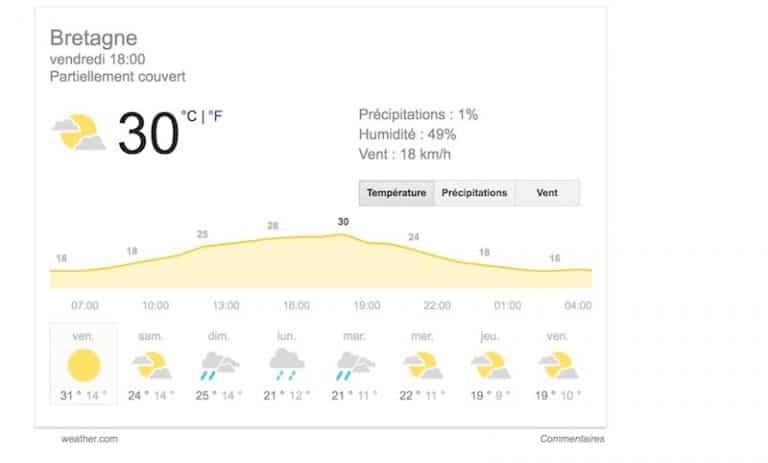 Météo Bretagne. Un dernier jour très (trop ?) chaud avant l'orage