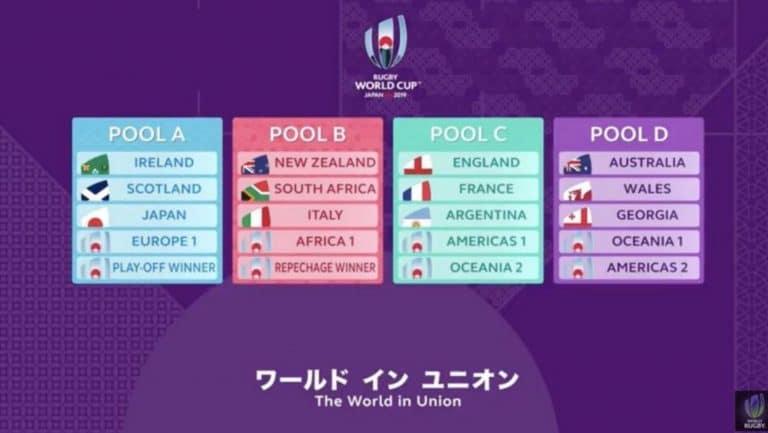 Rugby. Le tirage au sort de la Coupe du Monde 2019 a eu lieu