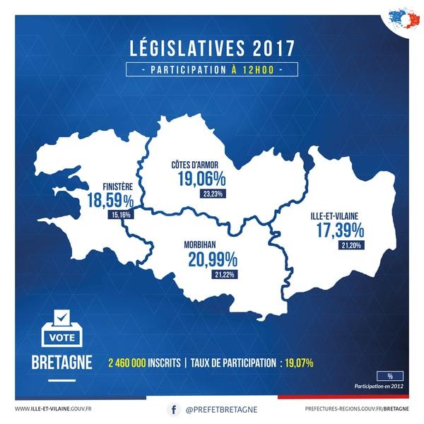 Quelle participation pour le second tour — Législatives