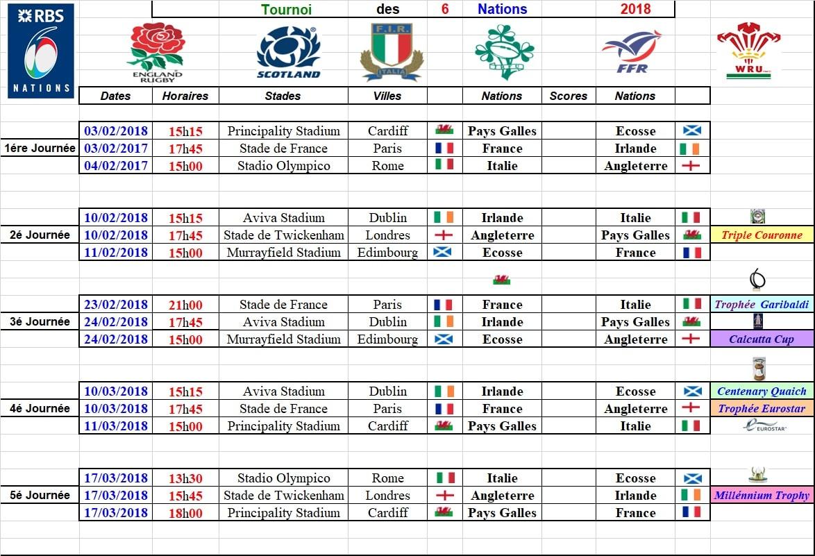 Rugby Tournoi Des 6 Nations La Liste Des Joueurs Appeles Dans Chaque Selection