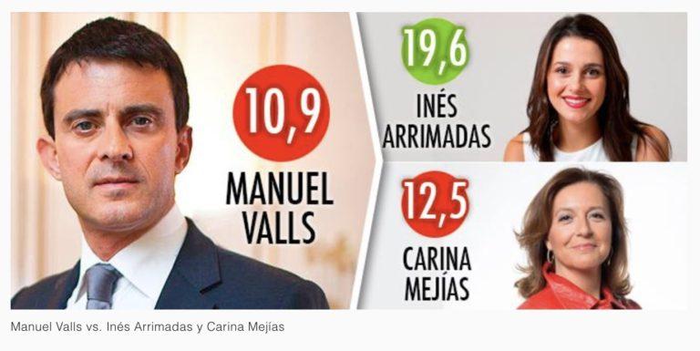 Barcelone : Manuel Valls commence à mobiliser contre lui