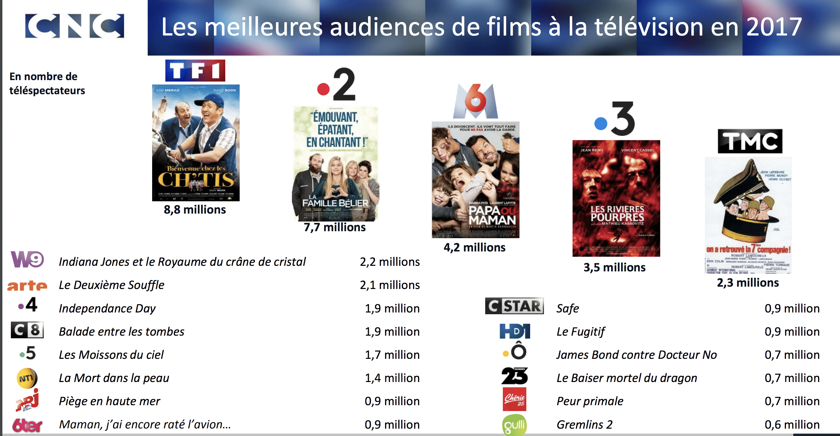 audience_tele