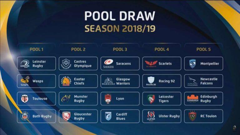 Rugby. Champions cup et Challenge Cup débutent dans une semaine