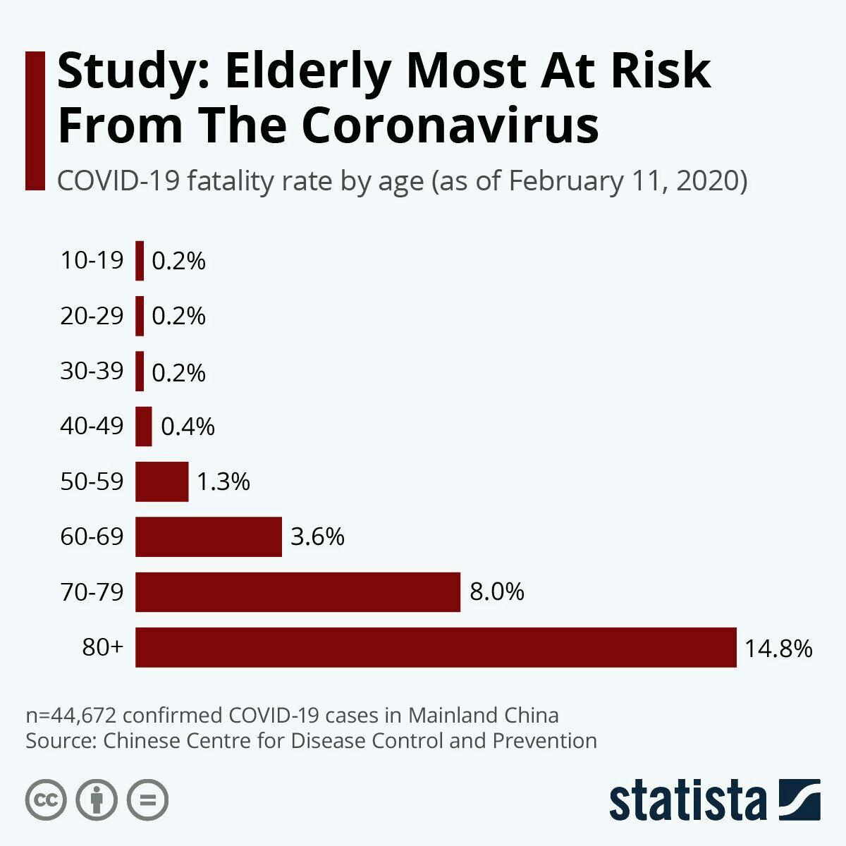 Coronavirus, et qui est-ce? Les Padovans attaquent les banques et Prato, la révolte populaire commence