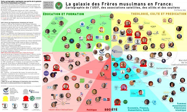 Islamisme. Cartographie de la galaxie des Frères Musulmans en France