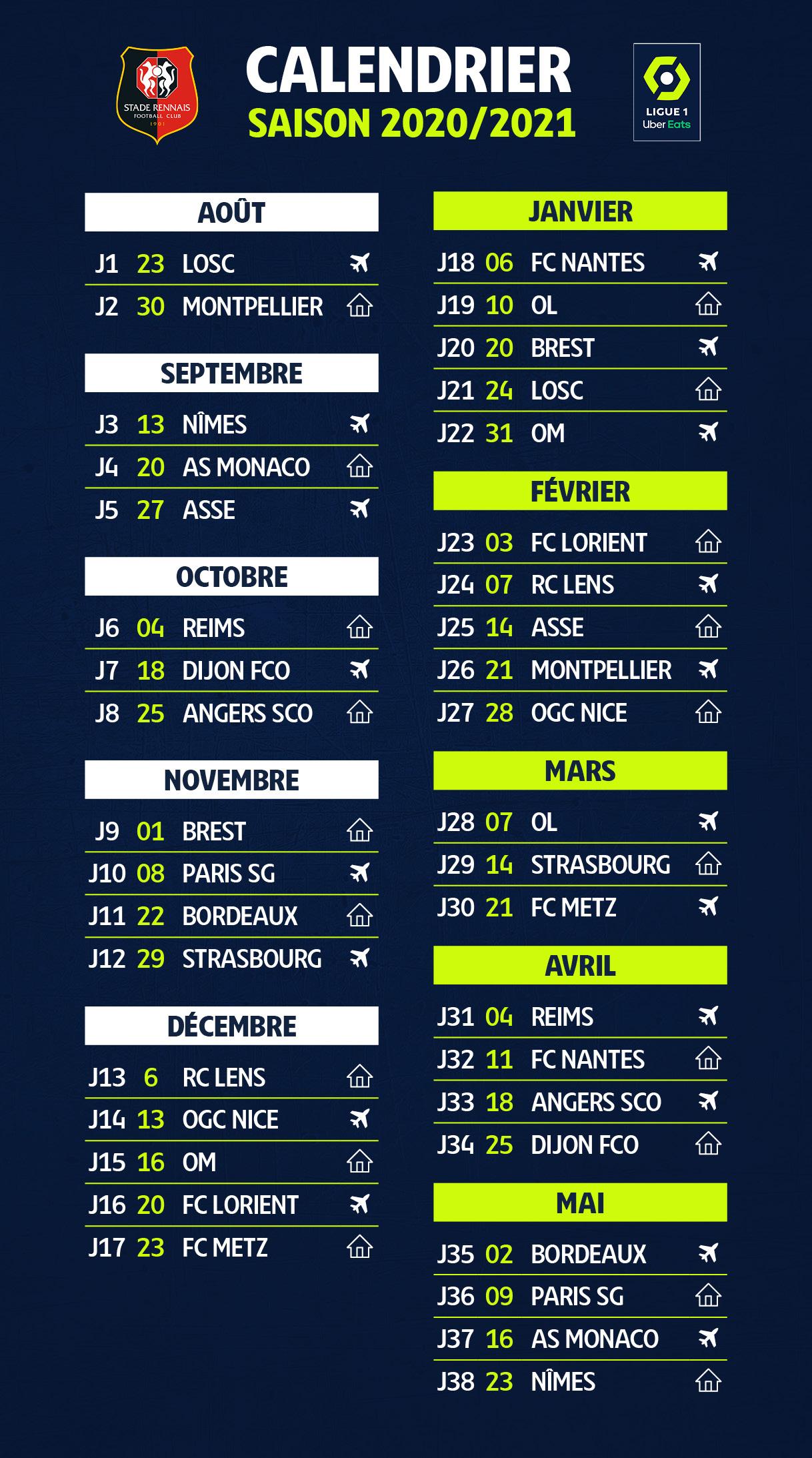 Ligue 1 et 2, saison 2020 2021. Le calendrier du FC Lorient, du