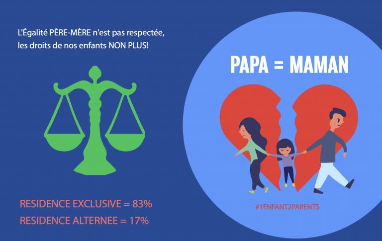 Papa=Maman. Une manifestation début septembre à Paris de Papas en colère
