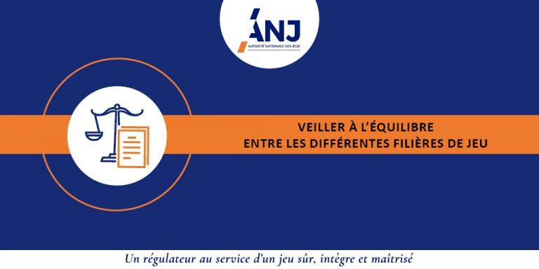 L'ANJ: Le nouvel organe réglementaire du jeu en ligne français