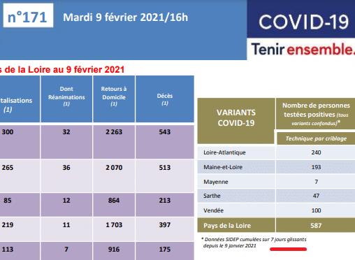 Covid-19 en Loire-Atlantique: l'Agence régionale de santé ne dit pas tout