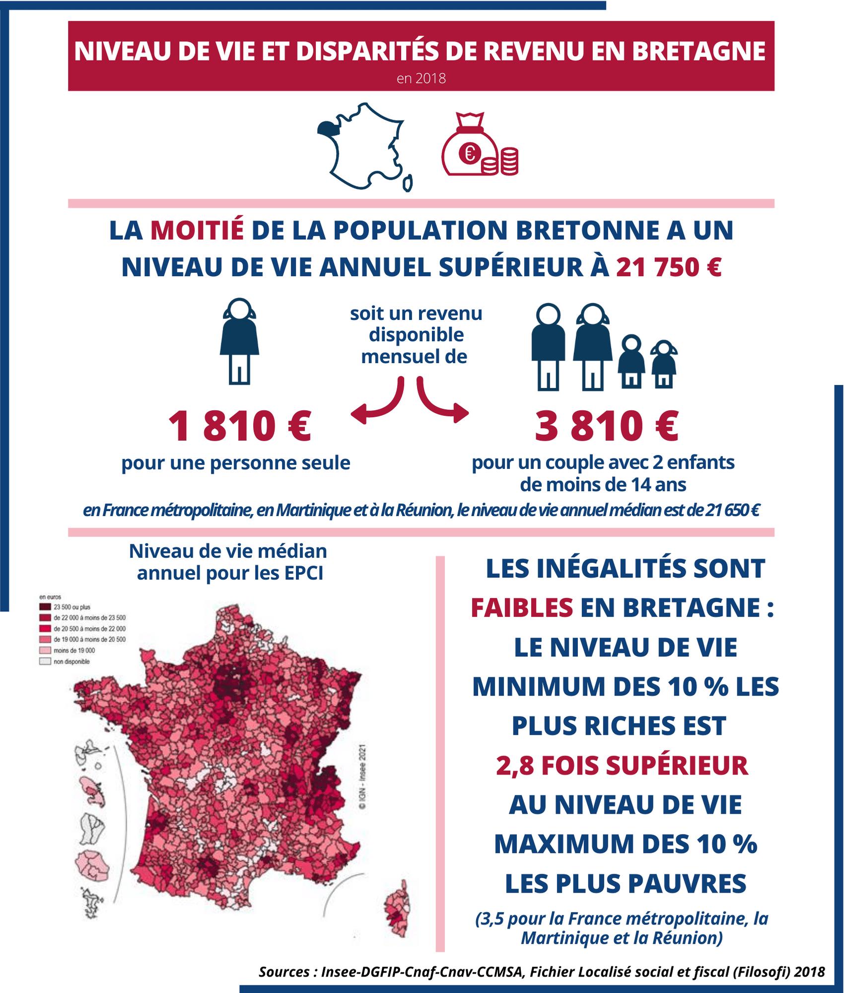 bretagne_insee